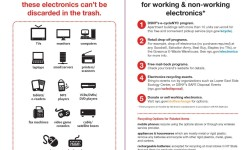 E-waste Disposal Ban & Recycling Opportunities