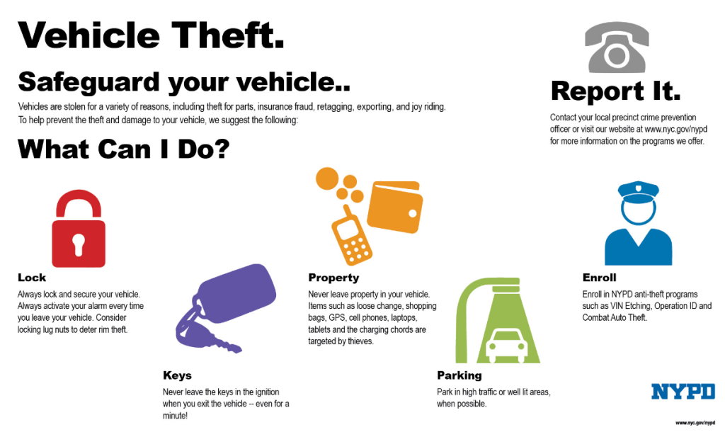 the effective prevention of auto theft in the us Hollenbeck's effective license plate and auto theft prevention program (help) na13130rh what: news conference when: wednesday, september 4, 2013 11 am where: hollenbeck community police station 2111 e.