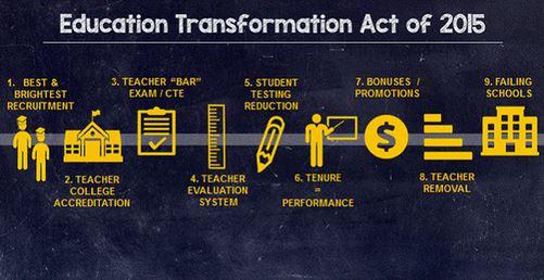 Education Transformation Act_2015