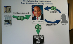 Brooklyn Senator John Sampson Convicted of Corruption