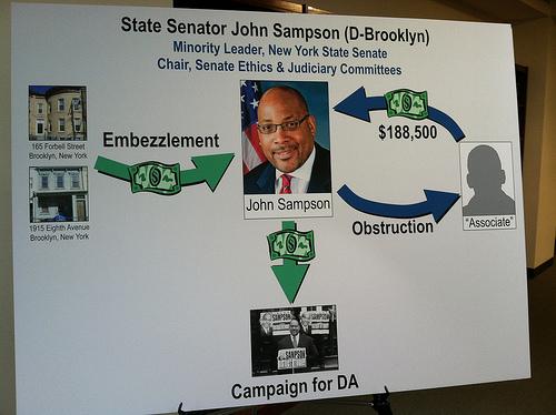 The Sampson Case In One Chart_USOA_ED.05062013