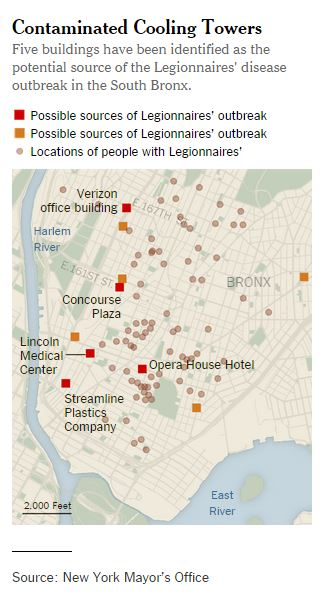 Contaminated Cooling Towers_Legionnaires Cases-NYC Mayors Office 08102015