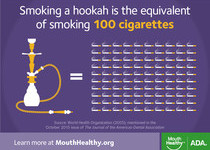 Researchers Find Hookah Smoking Can Lead to Serious Oral Conditions