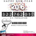 Happy New Year 2016 - Census Bureau