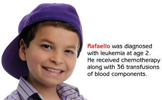 Rafaello_Blood Drive