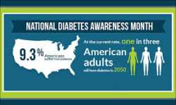 Profile America: Insulin — A Lifesaving Medicine