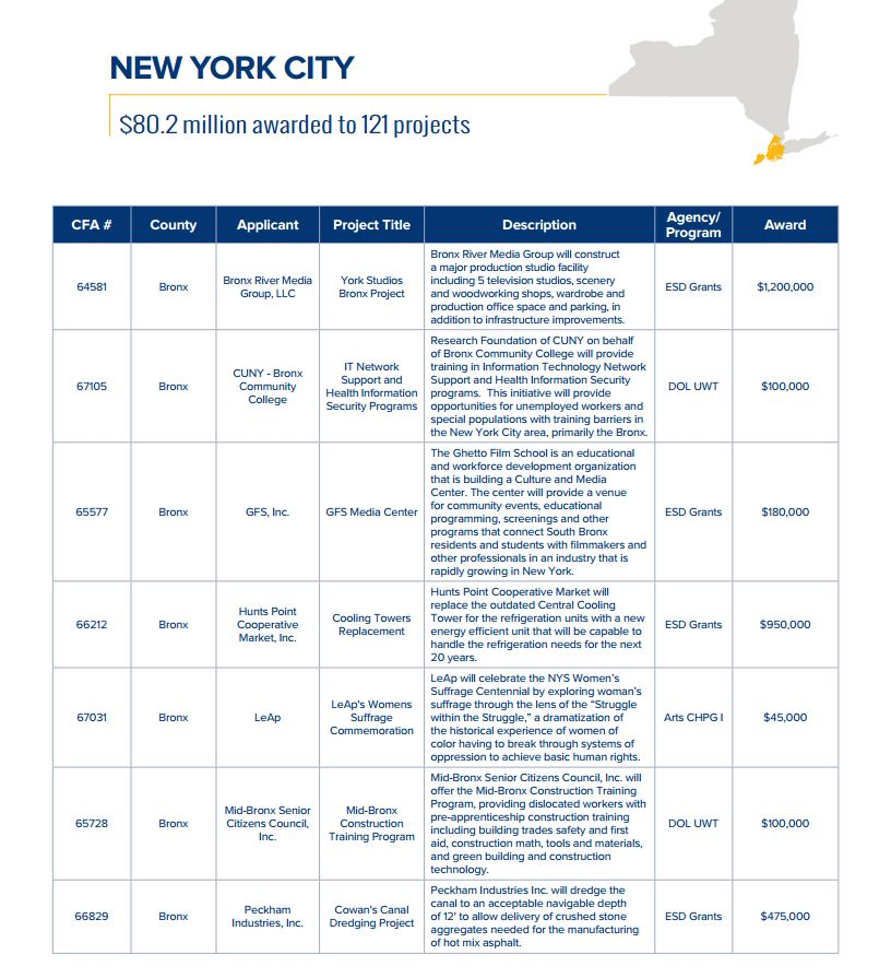 Regional Council Awards- NYC - Page 112