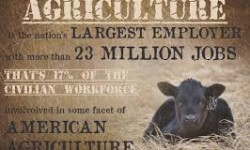 Profile America: National Agriculture Week