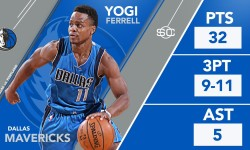 The Dallas Mavericks and Yogi Ferrell have agreed to a new Two-Year deal to remain with the Dallas Mavericks after his 32 point performance.