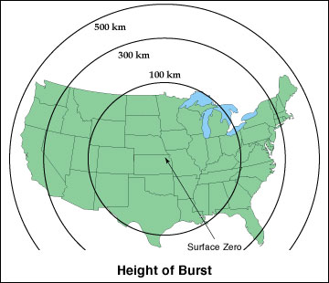 The range of the EMP effects of a high altitude burst. Credit: Atomic Archive